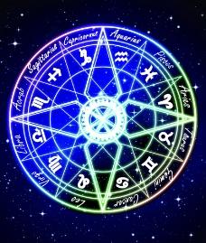 为什么我的占星骰子和塔罗牌的结果截然相反