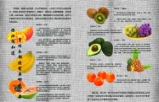 水果的重要性图片