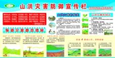 山洪灾害防御常识宣传栏图片