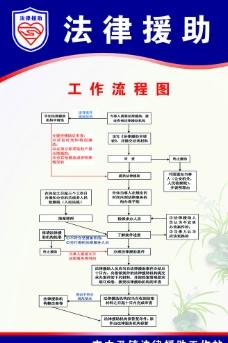 法律援助流程图片