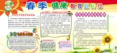春季健康宣传专栏图片
